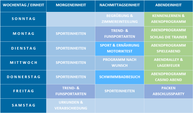 Programm Move-It Sportcamp