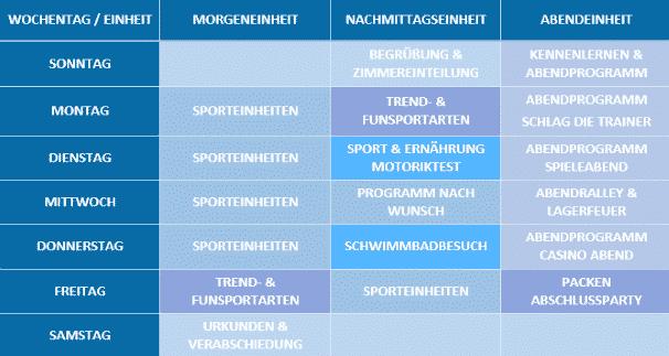 Wochenplan Multisport Camp