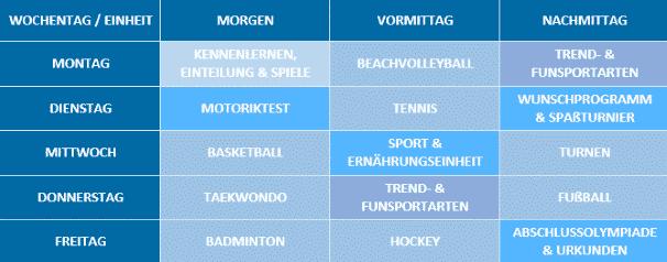 Wochenplan Tagescamp Multisport