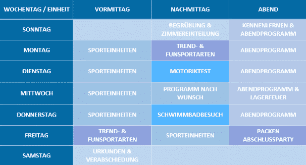 Wochenplan New Sports Camp
