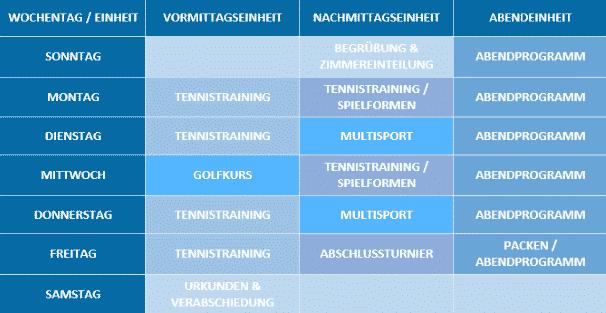 Wochenplan Tenniscamp